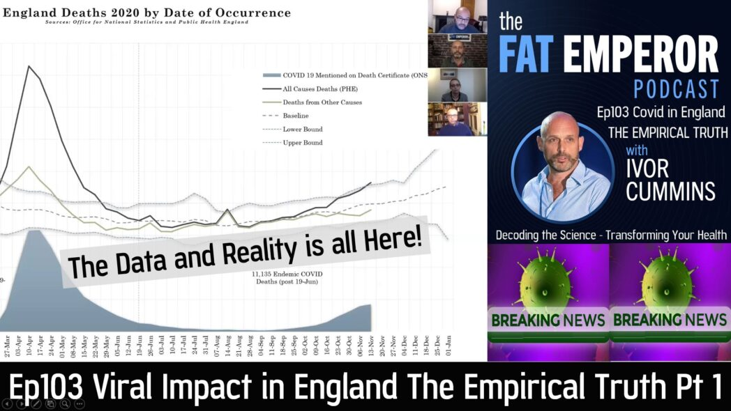 Viral Impact in England - The Empirical Truth Part 1